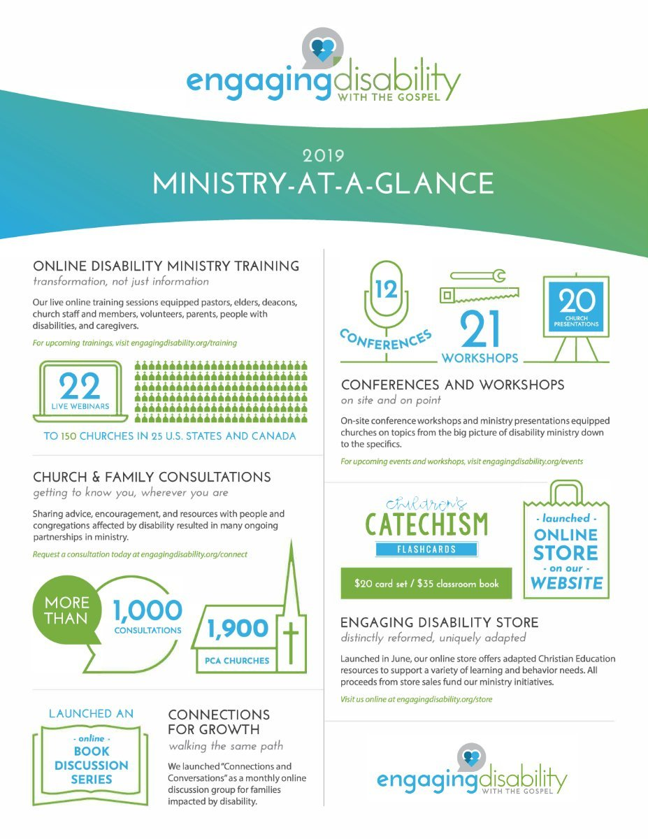 2019 Ministry-At-A-Glance: 22 live webinars, 1,000+ church & family consultations, 21 workshops at churches/conferences, launched online store